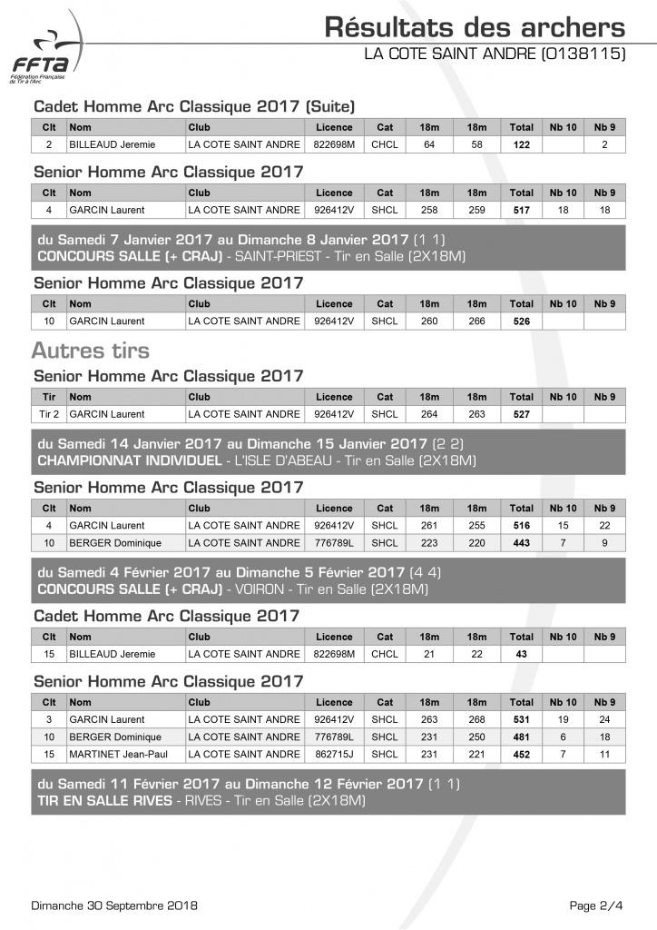 resultats_de_mes_archers 2017-2